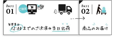 発送日の目安・北欧家具通販店Sotao