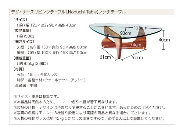 Noguchi Tableスペック